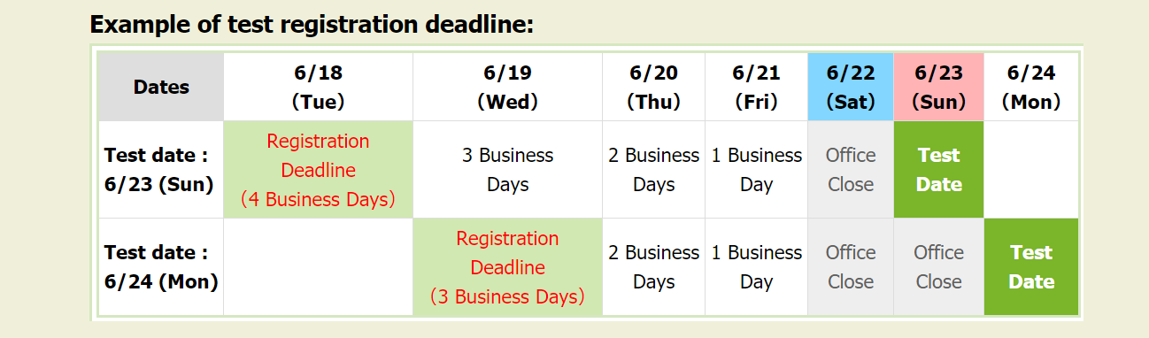 Example of test registration deadline